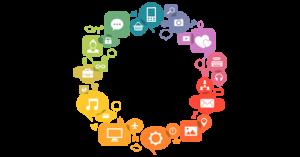 بازاریابی شبکه های اجتماعی و بازاریابی سنتی