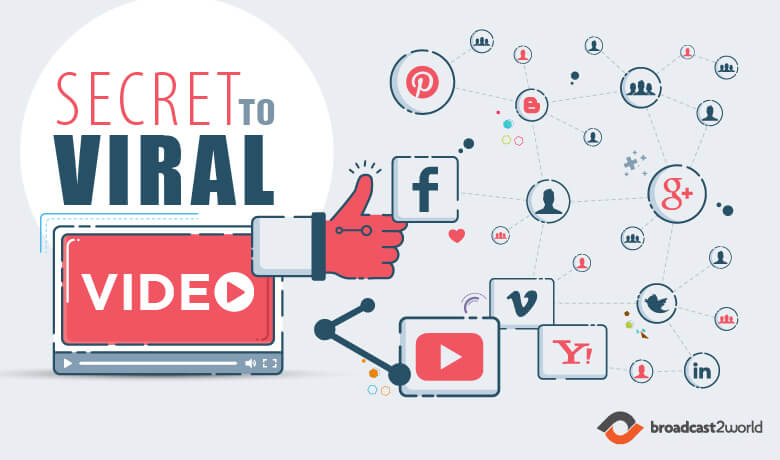 Unlock The Secrets To Viral Video Marketing